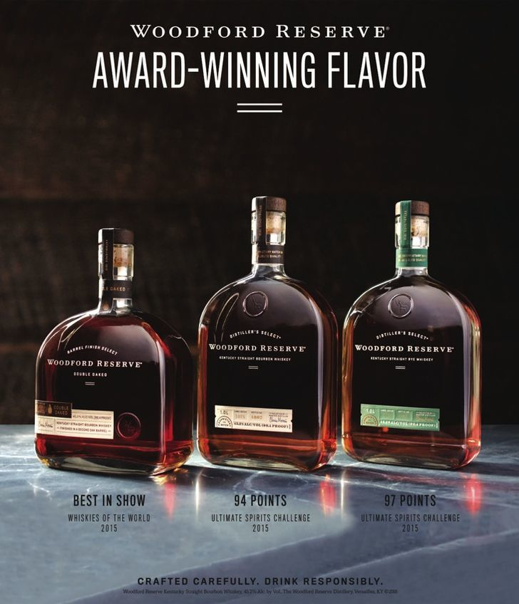 Brown-Forman -- Woodford Reserve